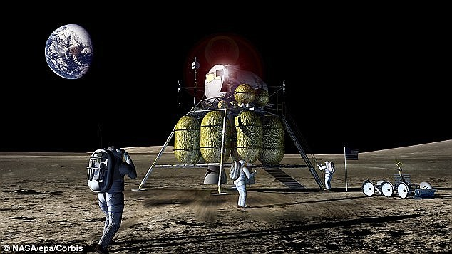 Moon-Mars Secret Operation. Top Secret Document