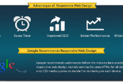 Advantages of responsive websites