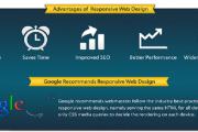 Advantages of responsive websites